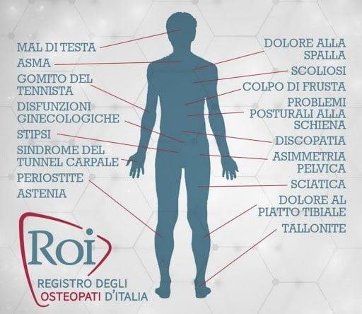 Cos'è l'Osteopatia? Significato e benefici - SOS Osteopata